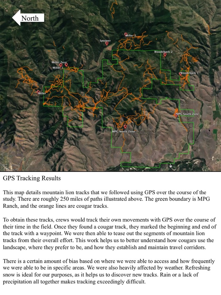GPS Tracking Results