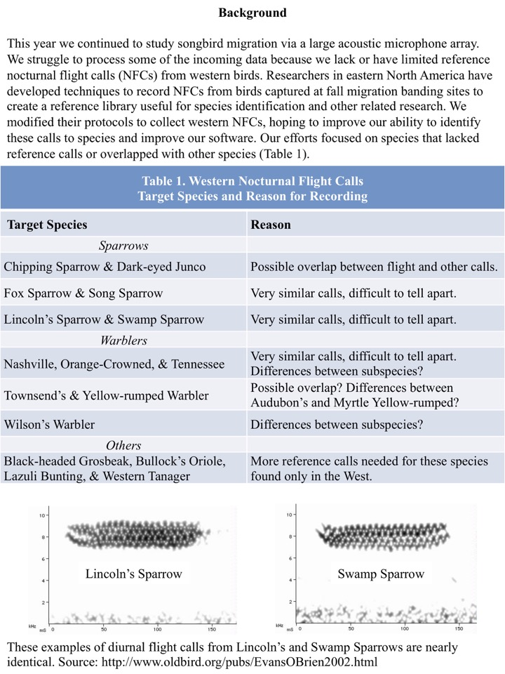 Western Nocturnal Flight Calls Target Species and Reason for Recording