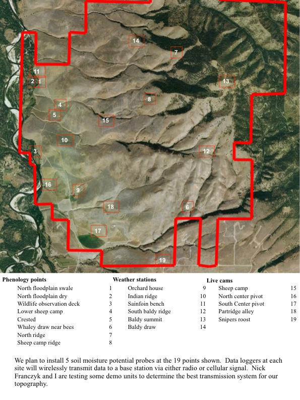 We plan to install 5 soil moisture potential probes at the 19 points shown. Data loggers at each site will wirelessly transmit data to a base station via either radio or cellular signal. Nick Franczyk and I are testing some demo units to determine the best transmission system for our topography.